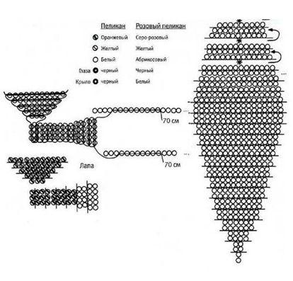 Схемы плетения животных из бисера для начинающих