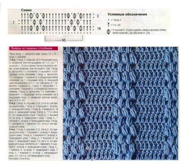 Образцы для мужского вязания