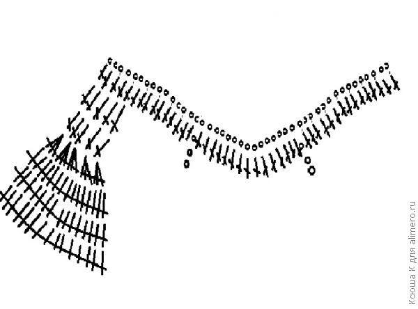 Рассмотрим первую схему.  Кроме вязания воздушных петель и столбика с накидом, других видов...