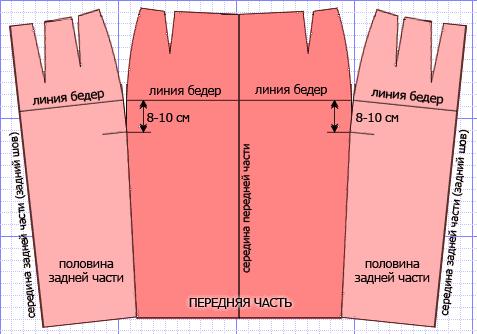 Выкройка юбки-карандаш получается из выкройки прямой юбки. Всего несколько штрихов и изделие будет иметь совсем иной вид.