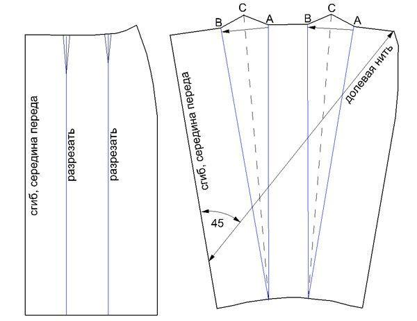 Как сшить своими руками юбку тюльпан своими руками