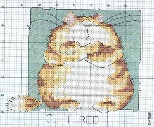 Простые схемы для вышивки крестом - Смешные кошки.