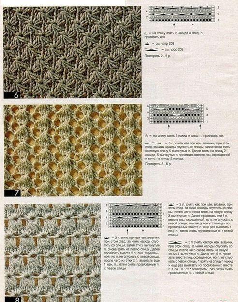 Узоры резинки являются комбинациями из лицевых и. Вязание узоры, Вязание шарфов. узоры