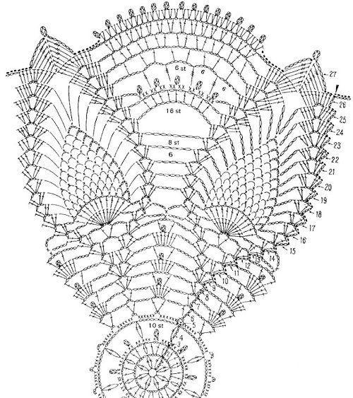 САлфетка-узор бесплатные схемы вязания крючком.