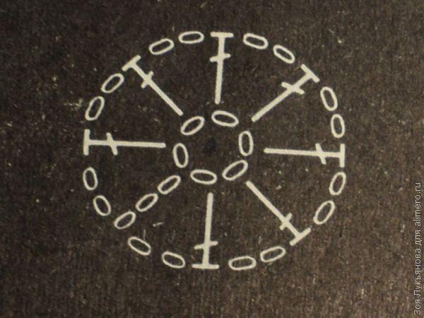 Салфетка, связанная крючком