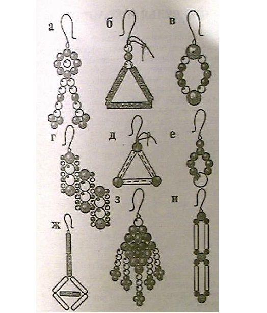 Бисероплетение глоксиния схема - Делаем фенечки своими руками.