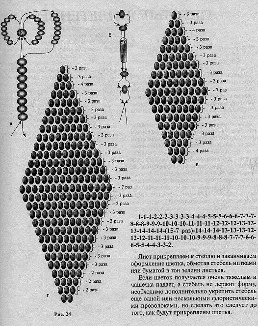 Бисероплетение схема гиацинт - Делаем фенечки своими руками.