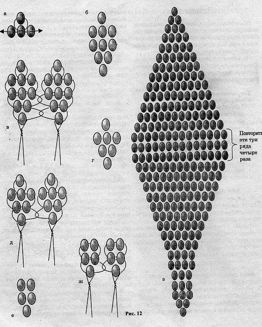 Ландыш из бисера - схема плетения.