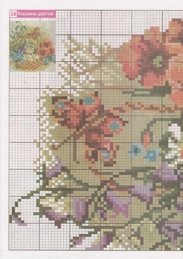 Или же изготовить бисерные картины любых других растений.  Ниже представлены еще схемы бисерных картинок и примеры...
