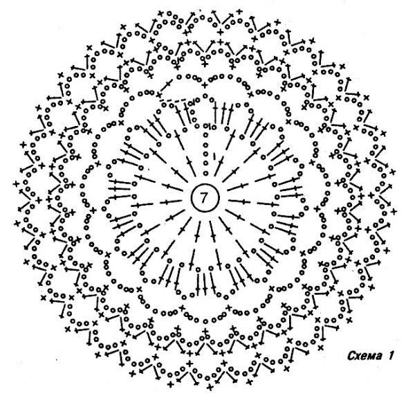 На схемах для вязания головных