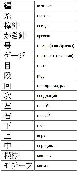 Обозначения на японских схемах вязания спицами