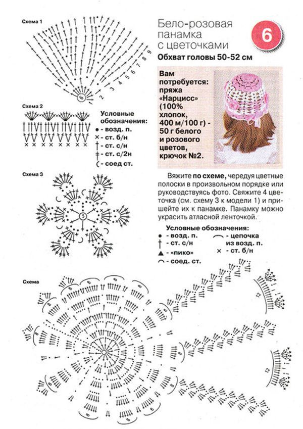 Вязанные шапочки на лето схемы для девочек