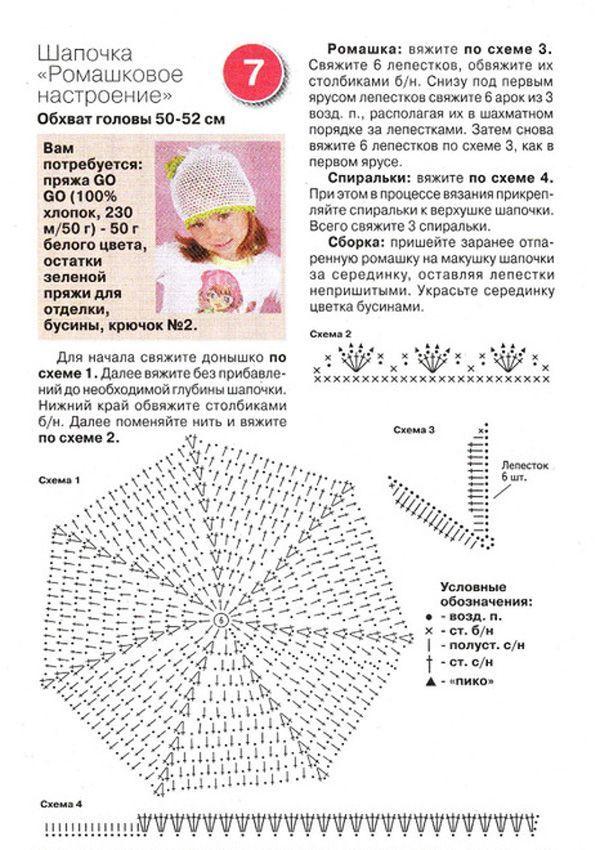 Как связать крючком летнюю шапку для ребенка