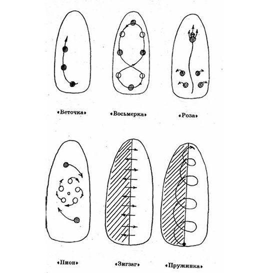 самые простые рисунки иглой на ногтях