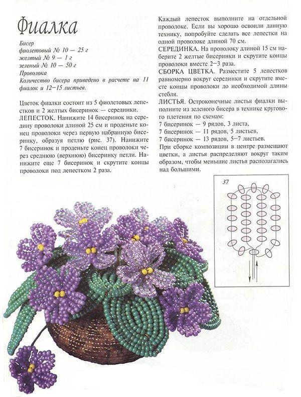 Прически плетение косичками