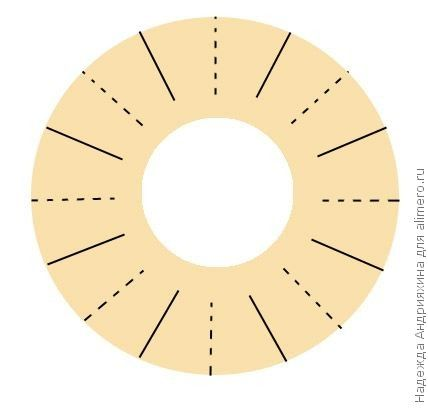 Схема пирога