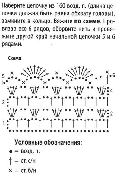 Вязаные повязки. Схемы. 1 из