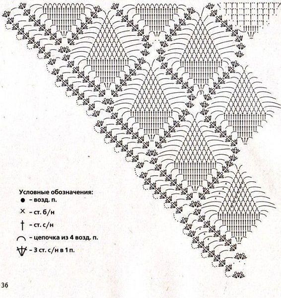 Схема для вязания шали, вторая сторона вяжется симметрично. Можно самостоятельно выбирать размер шали. Для начала можно связать маленький шейный платок.