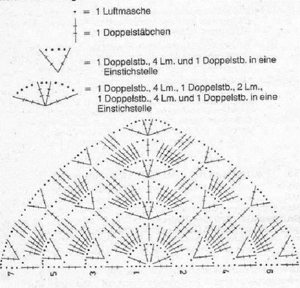 Хоть схема и не на русском языке, но обозначения всегда используются одинаковые. В данном случае применяются воздушные петли и столбики с двумя накидами.
