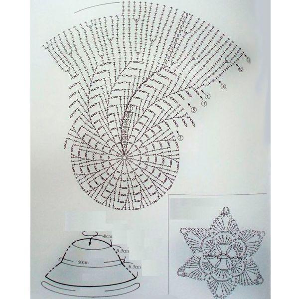 Схема для вязания панамки со скошенными рядами. Панамка получается очень красивая!