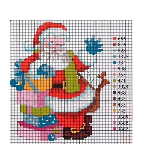 Изображение Санта-Клауса наиболее популярно в новогодние праздники. Небольшая картина или открытка непременно поднимут вам настроение.