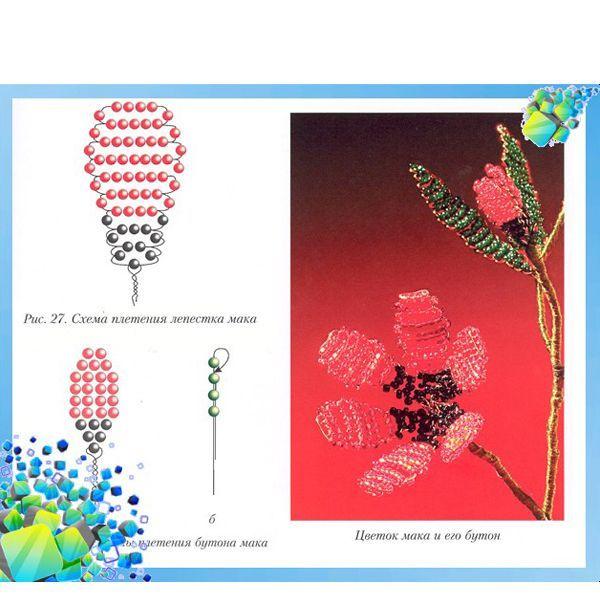Регулярно убирайте пыль с изделий – протирайте цветы мягкой кисточкой (для рисования или макияжа). Если цветы сделаны из стеклянного бисера, то можно использовать не только мягкую кисточку или щетку, но и смочить их в жидкости для мытья окон.