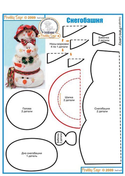 Изготовление мягкой игрушки состоит из нескольких этапов: подбор материала и подготовка его к работе (стирка, отпаривание ткани), раскрой деталей, наметка, прошивание, набивка, сборка, оформление работы.