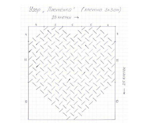 Для начала расчерите на бумаге сетку из квадратов со стороной 3 см. Перенесите схему узора, вырежьте по контуру, отступая 3 см. от основной разметки с каждой стороны.