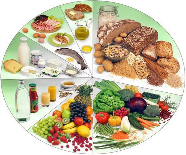 Старайтесь придерживаться рекомендуемых порций злаковых, овощей и фруктов, мяса и рыбы, молочных продуктов и жиров.