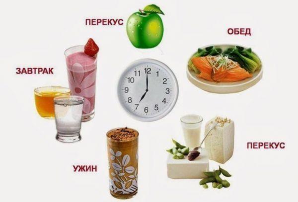Не пропускайте приемы пищи. Их должно быть не менее 3-х, плюс 2 перекуса, и желательно делать это в одно и то же время. Старайтесь, чтобы порция была объемом не более стакана.