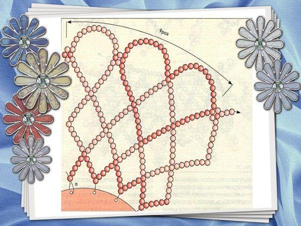 Всего арок в первом ряду должно быть 27. В первом и втором рядах каждая арочка состоит  из 11 бисерин. А со второго ряда,  их количество увеличивается на 2 штучки.