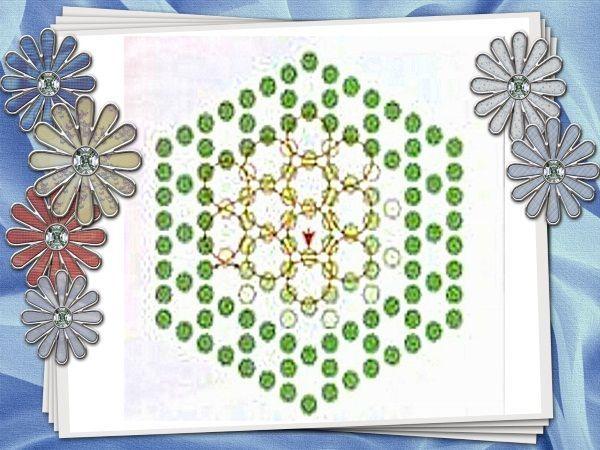 Ячейки из 6 бисеринок плавно переходят друг в дружку. Центральная сота окружена шестью, такими же,  ячейками. А те, в свою очередь, 12-ю сотами следующего ряда.