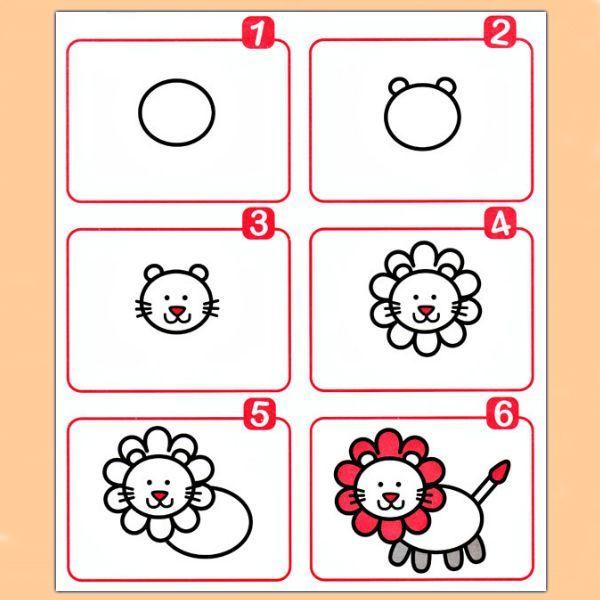 Рисование незаменимо для обучения малыша сравнению и анализу, для развития его памяти, внимания, пространственного мышления.