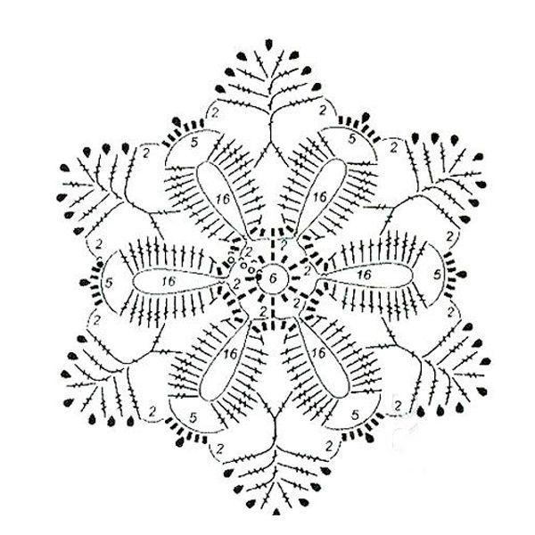 Подберите крючок в зависимости от толщины пряжи. Если возьмем пряжу по-толще, то снежинка получится плотная, форму не потеряет, можно сразу использовать как украшение. Из тонкой пряжи снежинку надо будет накрахмалить.