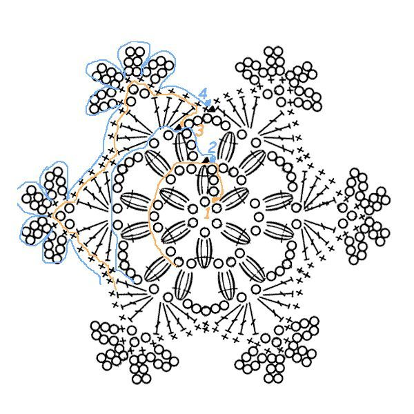 Если вы хотите накрахмалить снежинки или другие игрушки, украшения, то нужно жесткое накрахмаливание, а если одежду или салфетки — то нежное. Для жесткого накрахмаливания готовится раствор примерно 2 столовых ложки на 1 стакан воды, а для нежного — 0,5-1 ст. ложка.