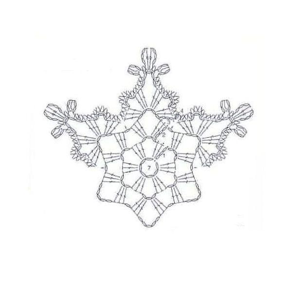 Можно повесить вязаные снежинки на люстру. Используйте для этого самую тонкую леску. Для того, чтоб снежинки смотрелись очень эффектно, можно к основной нити добавить люрекс.