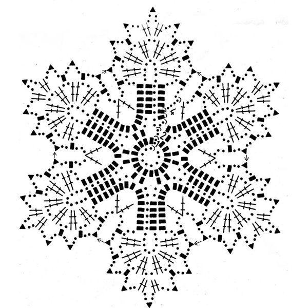 Каждая снежинка неповторима и уникальна, имеет свой особый размер и форму. Вы можете использовать уже известные вам приемы вязания крючком - воздушные петли и цепочки из них, разновысокие столбики, пико, арочки и шишечки, ввязывать бисер и блестки.
