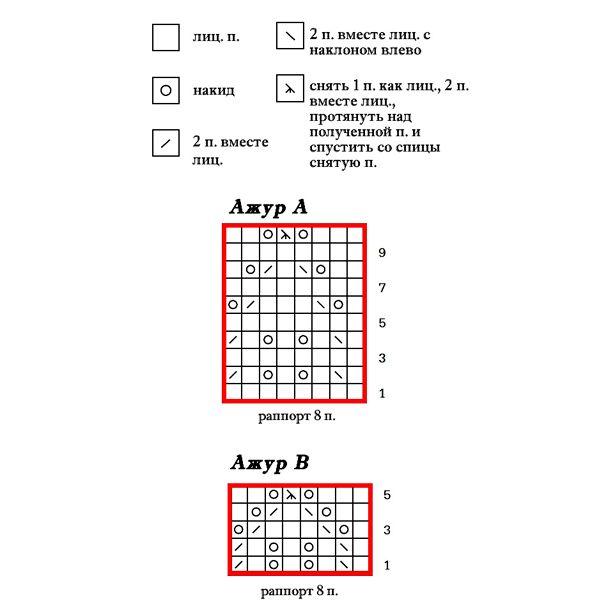 Набрать 304 п. Поместить маркер (ПМ) и замкнуть вкруговую. Выполнить круг, ряды 1-10 схемы Ажур А 6 раз.  Выполнить круг, ряды 1-5 схемы Ажур В 12 раз. Закрыть все петли.