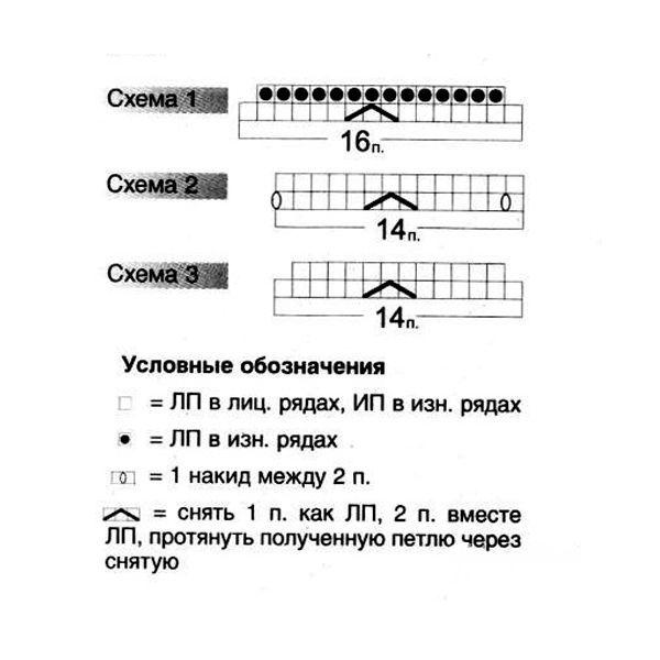 Плотность вязания: 2 раппорта узора по схеме = 10 см в ширину (1 раппорт по схеме примерно 5 см в ширину). Платочная вязка: лиц. и изн. ряды -ЯП.