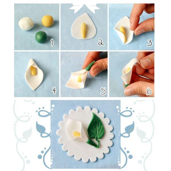 Раскатывать мастику нужно на крахмале , скалкой посыпанной крахмалом ( иногда можно на смазанной растительным маслом поверхности).