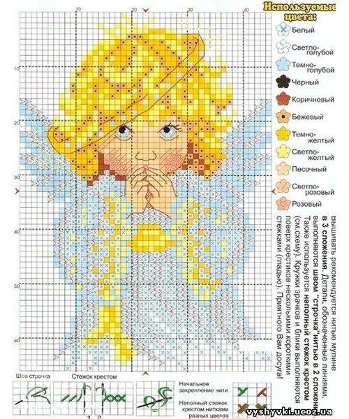 Схемы вышивки ангелочков