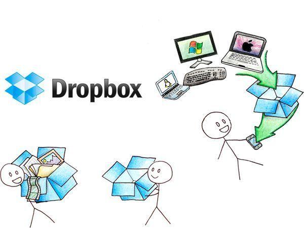 Dropbox — одна из популярнейших хранителей данных. Каждый пользователь получает 2 ГБ, которые можно увеличить приглашая своих друзей присоединится к Dropbox.