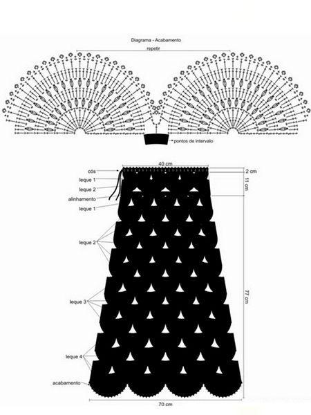 Вязанные крючком юбки — схемы