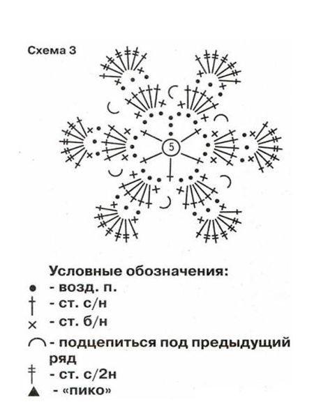 Летние головные уборы крючком — схемы
