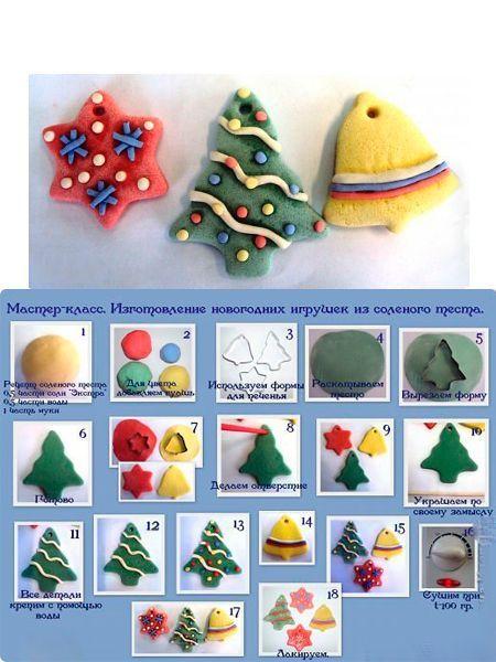 Декор для елочки, снежинки и колокольчик можно также сделать из теста. Нужно окрасить его предварительно пищевыми красителями или акриловой краской после выпечки.