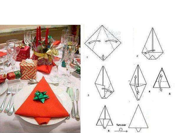 Наряду с полотняными салфетками на столе должны присутствовать и бумажные. Они предназначены для вытирания пальцев и губ. При подаче на стол эти салфетки разрезаются на треугольники. Подаются же они в специальных держателях или стаканах.