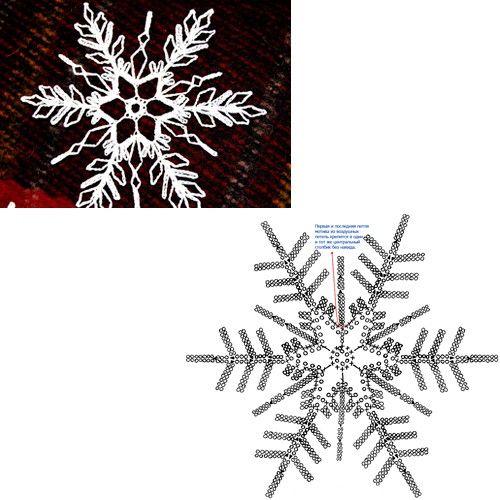 Снежинки крючком, схемы