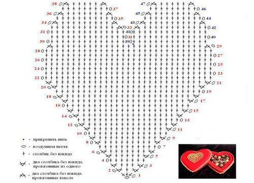 Вязаные сердечки, схемы