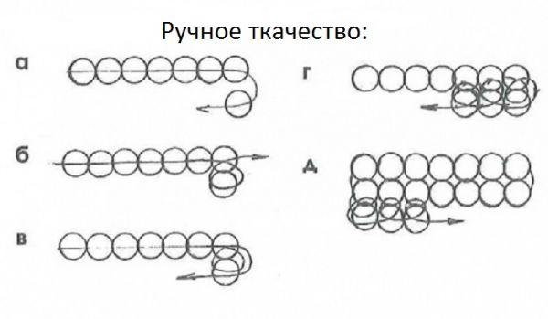 бисер техника