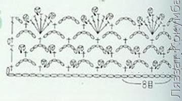 Схема манжеты
